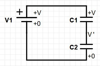 Two capacitors in series