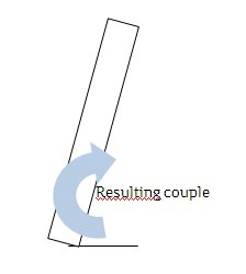 resulting couple
